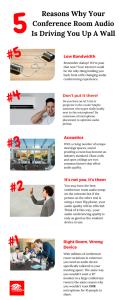 5 lý do khiến âm thanh bị kém trong cuộc họp trực tuyến