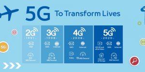 5G là gì và khi nào nó sẽ ra mắt tại Việt Nam ?