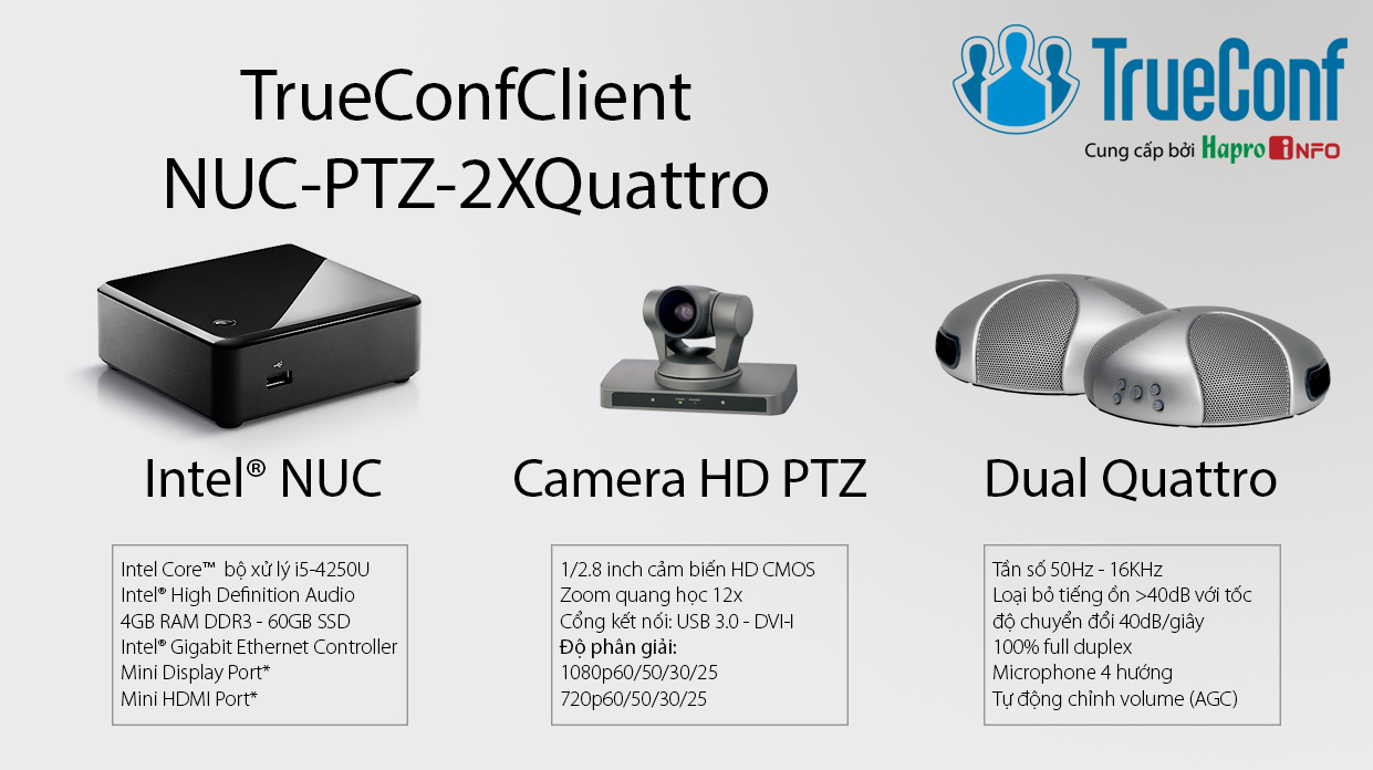 Bộ thiết bị giải mã hội nghị truyền hình cho phòng họp vừa (TrueConfClient-NUC-PTZ-2XQuattro)