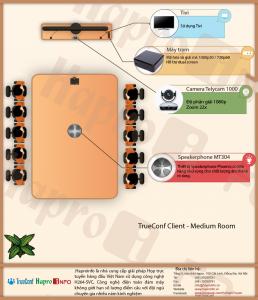 Lựa chọn camera hội nghị truyền hình thích hợp cho phòng họp của bạn