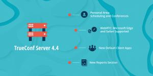 TrueConf Server 4.4.0: mô hình cá nhân, hội nghị và hơn thế nữa