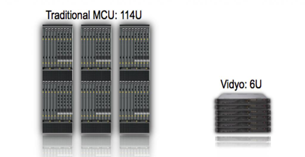 MCU AVC so với một thiết bị Router SVC