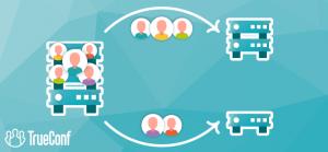 TrueConf khởi chạy TrueConf Enterprise cho các Tập đoàn và doanh nghiệp viễn thông