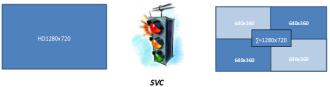 svc-server