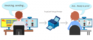 trueconf printer