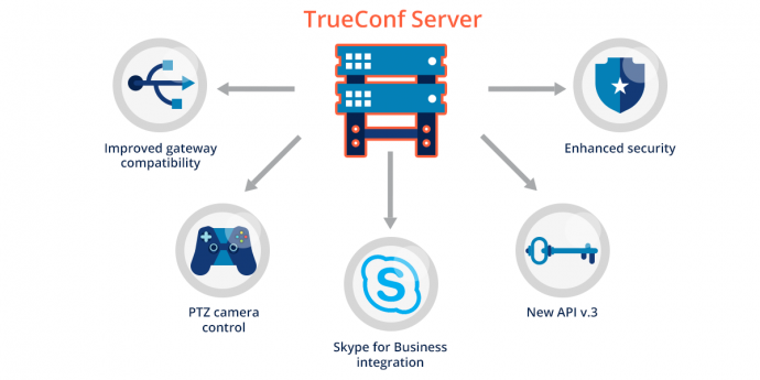 trueconf server 4.3.9 update