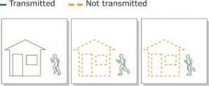 Thuật toán bù trừ chuyển động